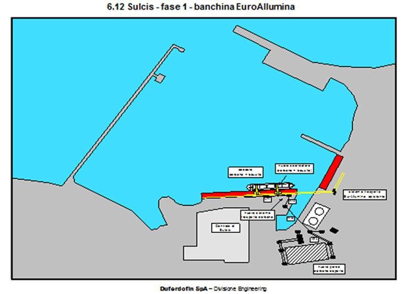 Terminals rinfuse e traghetti ENEL | Duferco Engineering